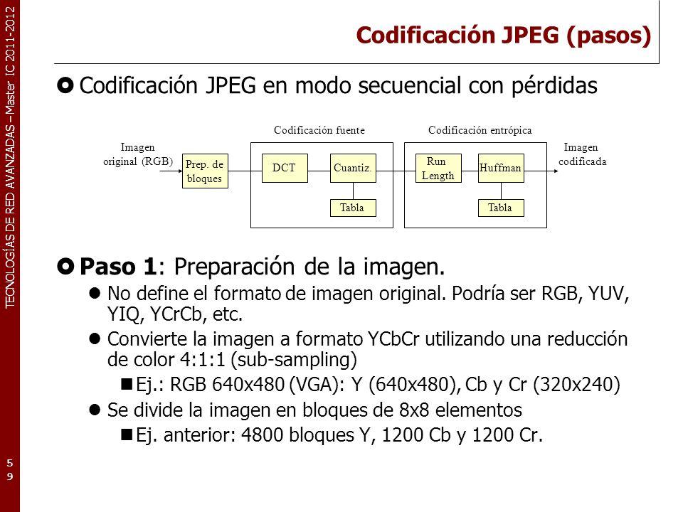 TECNOLOGÍAS DE RED AVANZADAS – Master IC 2011-2012 Codificación JPEG (pasos) Codificación JPEG en modo secuencial con pérdidas Paso 1: Preparación de