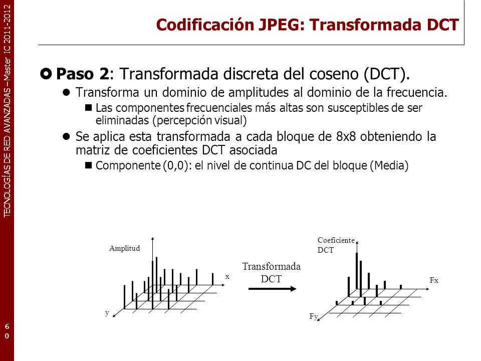 TECNOLOGÍAS DE RED AVANZADAS – Master IC 2011-2012 Codificación JPEG: Transformada DCT Paso 2: Transformada discreta del coseno (DCT). Transforma un d