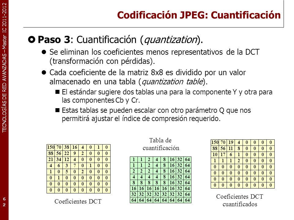 TECNOLOGÍAS DE RED AVANZADAS – Master IC 2011-2012 Codificación JPEG: Cuantificación Paso 3: Cuantificación (quantization). Se eliminan los coeficient