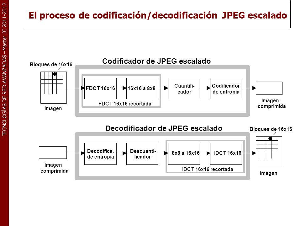 TECNOLOGÍAS DE RED AVANZADAS – Master IC 2011-2012 El proceso de codificación/decodificación JPEG escalado Bloques de 16x16 Imagen IDCT 16x168x8 a 16x