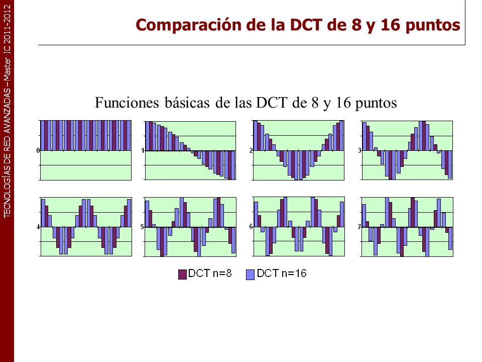 TECNOLOGÍAS DE RED AVANZADAS – Master IC 2011-2012 Comparación de la DCT de 8 y 16 puntos Funciones básicas de las DCT de 8 y 16 puntos