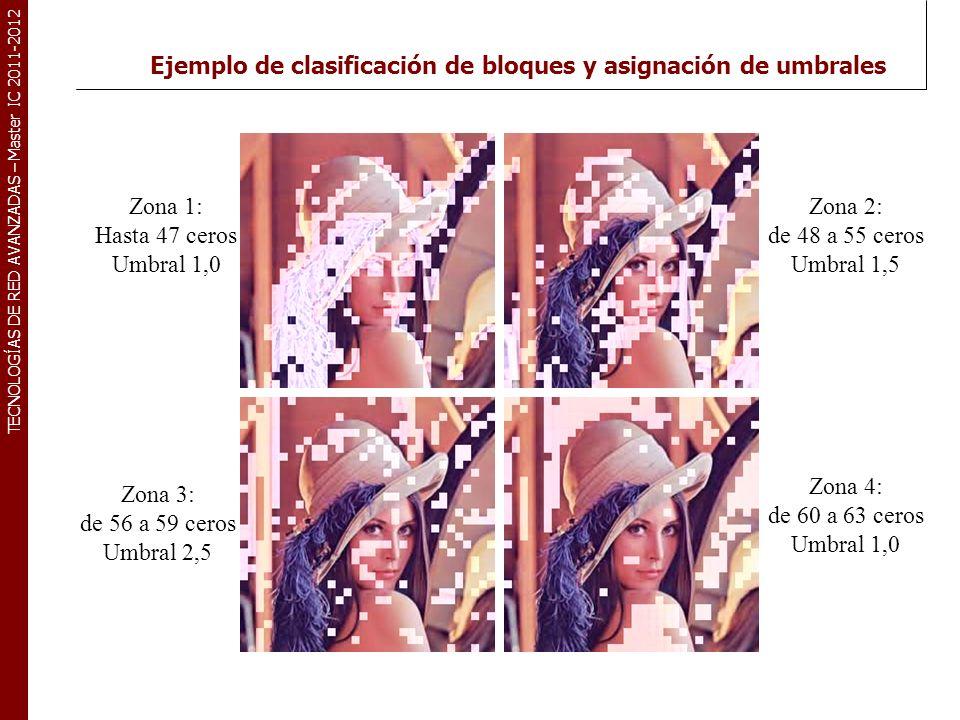 TECNOLOGÍAS DE RED AVANZADAS – Master IC 2011-2012 Ejemplo de clasificación de bloques y asignación de umbrales Zona 1: Hasta 47 ceros Umbral 1,0 Zona