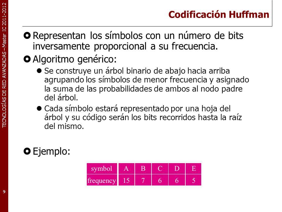 TECNOLOGÍAS DE RED AVANZADAS – Master IC 2011-2012 Codificación Huffman Representan los símbolos con un número de bits inversamente proporcional a su