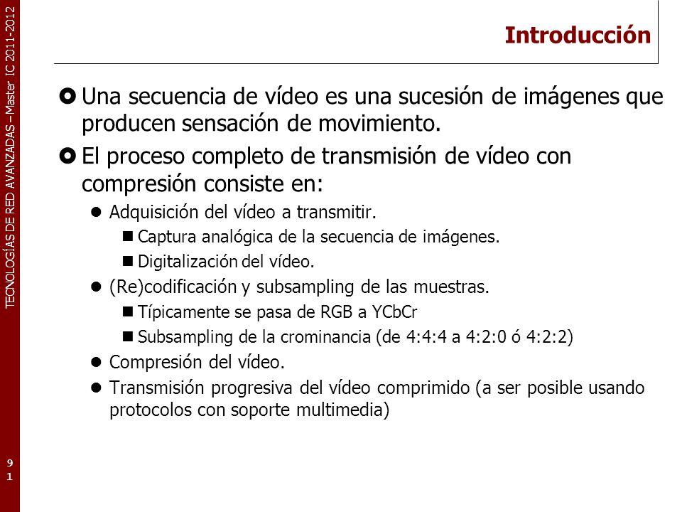 TECNOLOGÍAS DE RED AVANZADAS – Master IC 2011-2012 Introducción Una secuencia de vídeo es una sucesión de imágenes que producen sensación de movimient
