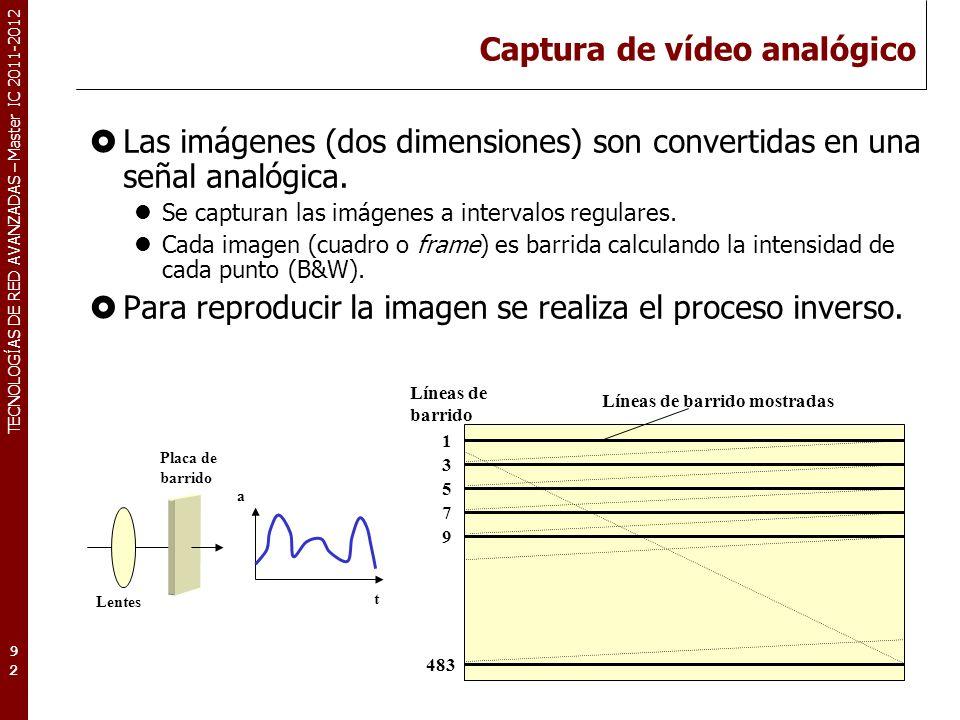 TECNOLOGÍAS DE RED AVANZADAS – Master IC 2011-2012 Captura de vídeo analógico Las imágenes (dos dimensiones) son convertidas en una señal analógica. S