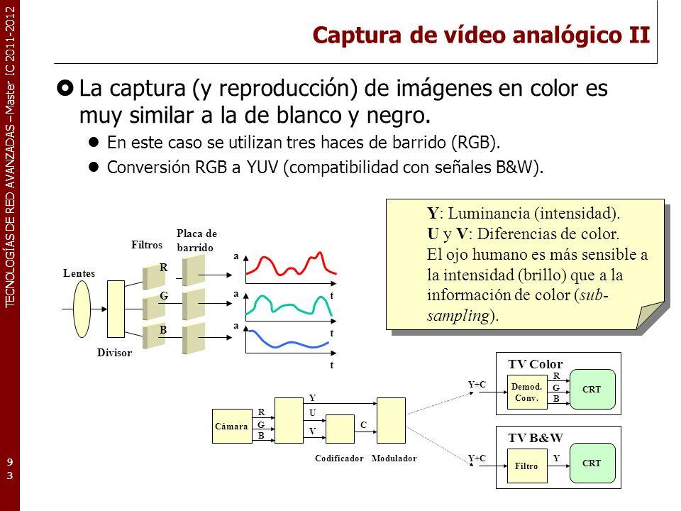 TECNOLOGÍAS DE RED AVANZADAS – Master IC 2011-2012 Captura de vídeo analógico II La captura (y reproducción) de imágenes en color es muy similar a la