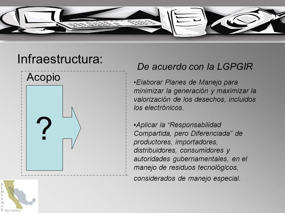 Infraestructura: ? Acopio De acuerdo con la LGPGIR Elaborar Planes de Manejo para minimizar la generación y maximizar la valorización de los desechos,