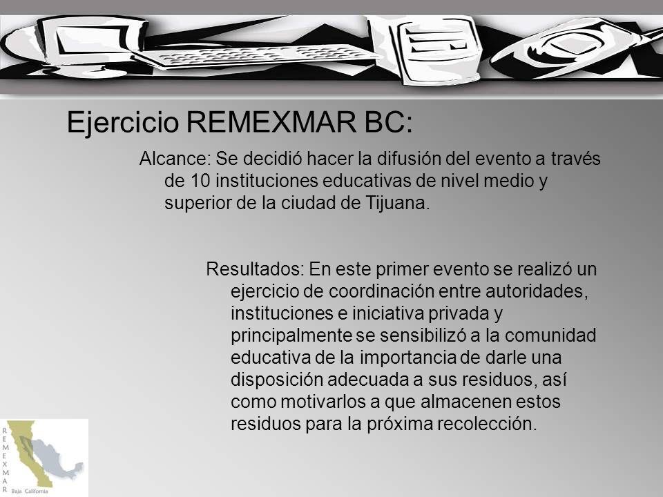 Ejercicio REMEXMAR BC: Alcance: Se decidió hacer la difusión del evento a través de 10 instituciones educativas de nivel medio y superior de la ciudad