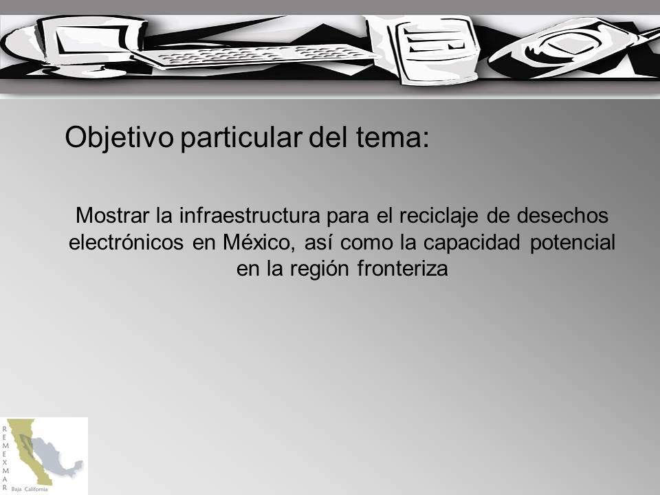 Objetivo particular del tema: Mostrar la infraestructura para el reciclaje de desechos electrónicos en México, así como la capacidad potencial en la región fronteriza