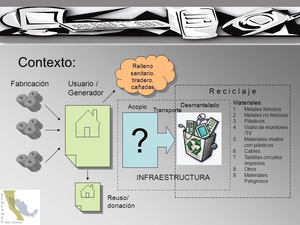 Generación: FabricaciónUsuario / Generador Reuso/ donación Relleno sanitario, tiradero, cañadas Total potencial de desechos electrónicos en México, al 2006: 257,021 Ton CPUs: 10.8 millones Celulares: 50.6 millones PDAs: 1.7 millones Hogares con TVs: >25 millones Vida útil de EE: ÷ 3 y 10 años Datos de Diagnóstico sobre la generación de basura electrónica en MéxicoINE 2007