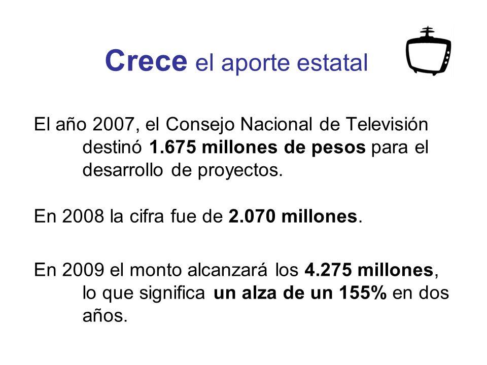 Crece el aporte estatal El año 2007, el Consejo Nacional de Televisión destinó 1.675 millones de pesos para el desarrollo de proyectos.