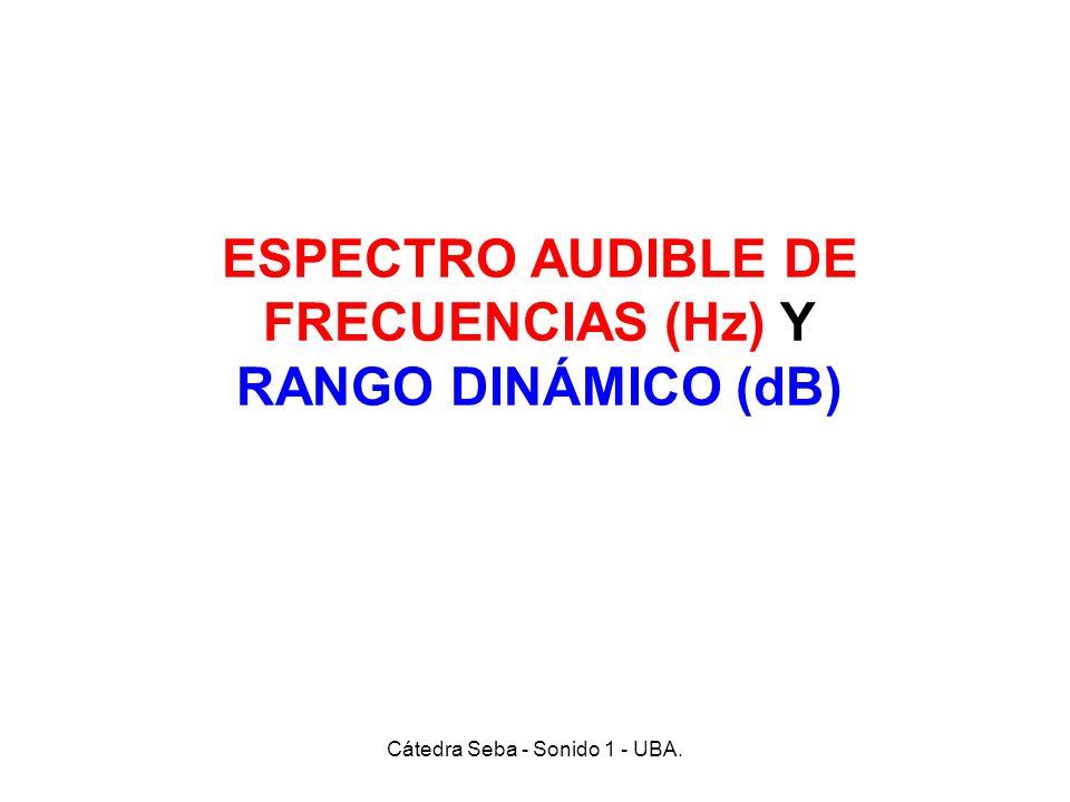 ESPECTRO AUDIBLE DE FRECUENCIAS (Hz) Y RANGO DINÁMICO (dB) Cátedra Seba - Sonido 1 - UBA.