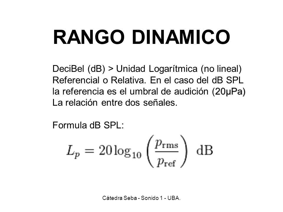RANGO DINAMICO Cátedra Seba - Sonido 1 - UBA. 20µPa) DeciBel (dB) > Unidad Logarítmica (no lineal) Referencial o Relativa. En el caso del dB SPL la re