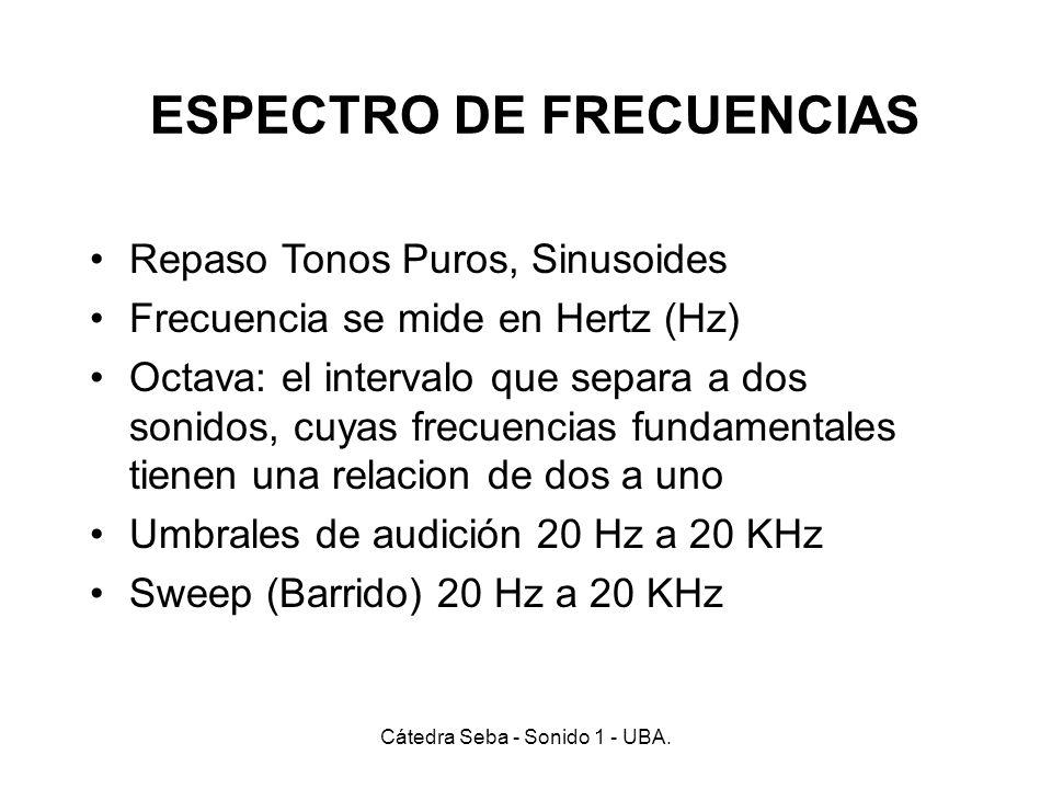 ESPECTRO DE FRECUENCIAS Cátedra Seba - Sonido 1 - UBA. Repaso Tonos Puros, Sinusoides Frecuencia se mide en Hertz (Hz) Octava: el intervalo que separa