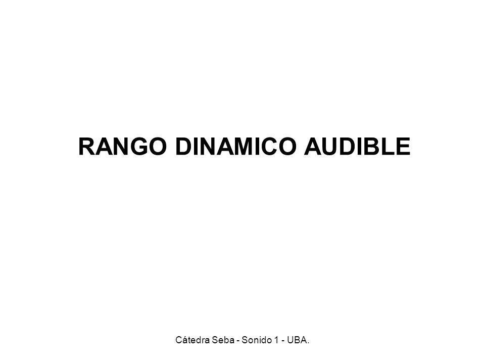 RANGO DINAMICO Cátedra Seba - Sonido 1 - UBA. Gran Rango Dinámico Poco Rango Dinámico