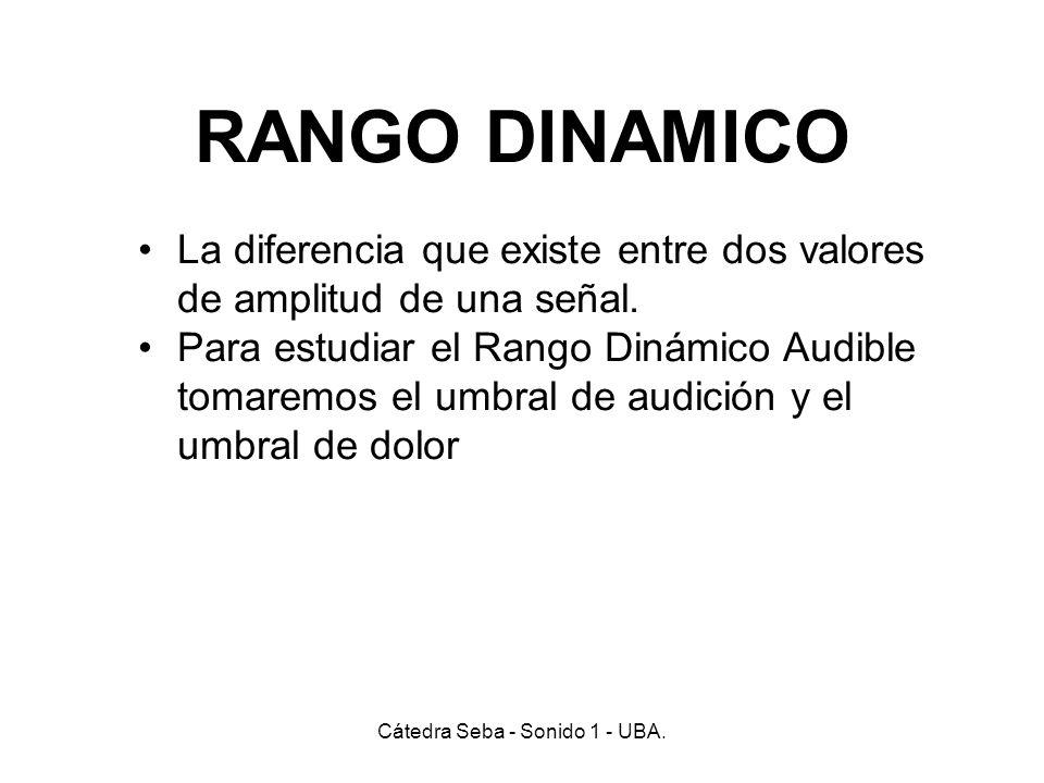 RANGO DINAMICO Cátedra Seba - Sonido 1 - UBA. La diferencia que existe entre dos valores de amplitud de una señal. Para estudiar el Rango Dinámico Aud