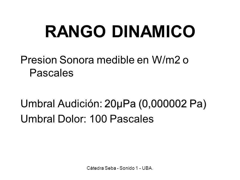 RANGO DINAMICO Presion Sonora medible en W/m2 o Pascales 20µPa (0,000002 Pa) Umbral Audición: 20µPa (0,000002 Pa) Umbral Dolor: 100 Pascales Cátedra S
