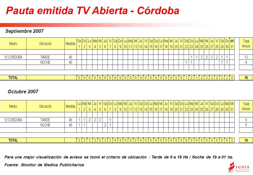 Pauta emitida TV Abierta - Córdoba Septiembre 2007 Para una mejor visualización de avisos se tomó el criterio de ubicación : Tarde de 6 a 19 Hs / Noche de 19 a 01 hs.
