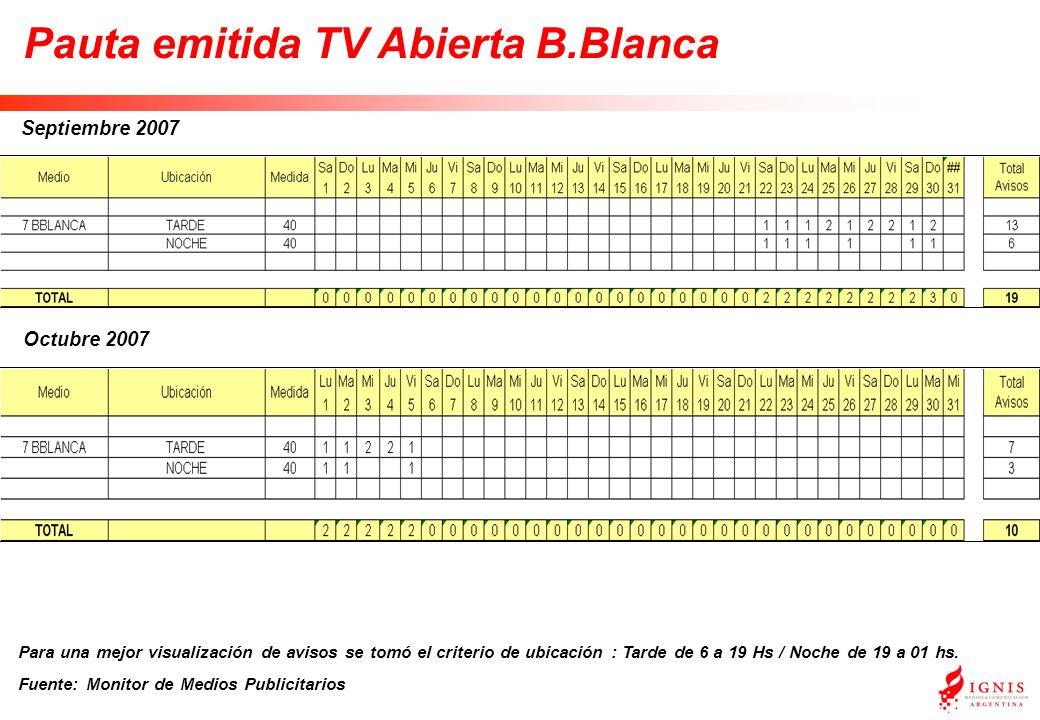 Pauta emitida TV Abierta B.Blanca Septiembre 2007 Para una mejor visualización de avisos se tomó el criterio de ubicación : Tarde de 6 a 19 Hs / Noche de 19 a 01 hs.