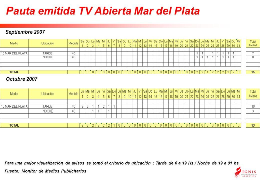 Pauta emitida TV Abierta Mar del Plata Septiembre 2007 Para una mejor visualización de avisos se tomó el criterio de ubicación : Tarde de 6 a 19 Hs / Noche de 19 a 01 hs.