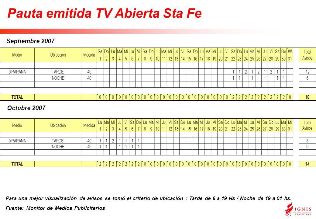 Pauta emitida TV Abierta Sta Fe Septiembre 2007 Para una mejor visualización de avisos se tomó el criterio de ubicación : Tarde de 6 a 19 Hs / Noche de 19 a 01 hs.