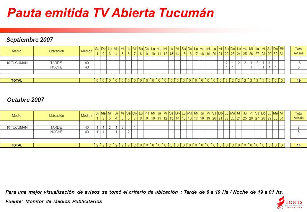 Pauta emitida TV Abierta Tucumán Septiembre 2007 Para una mejor visualización de avisos se tomó el criterio de ubicación : Tarde de 6 a 19 Hs / Noche de 19 a 01 hs.