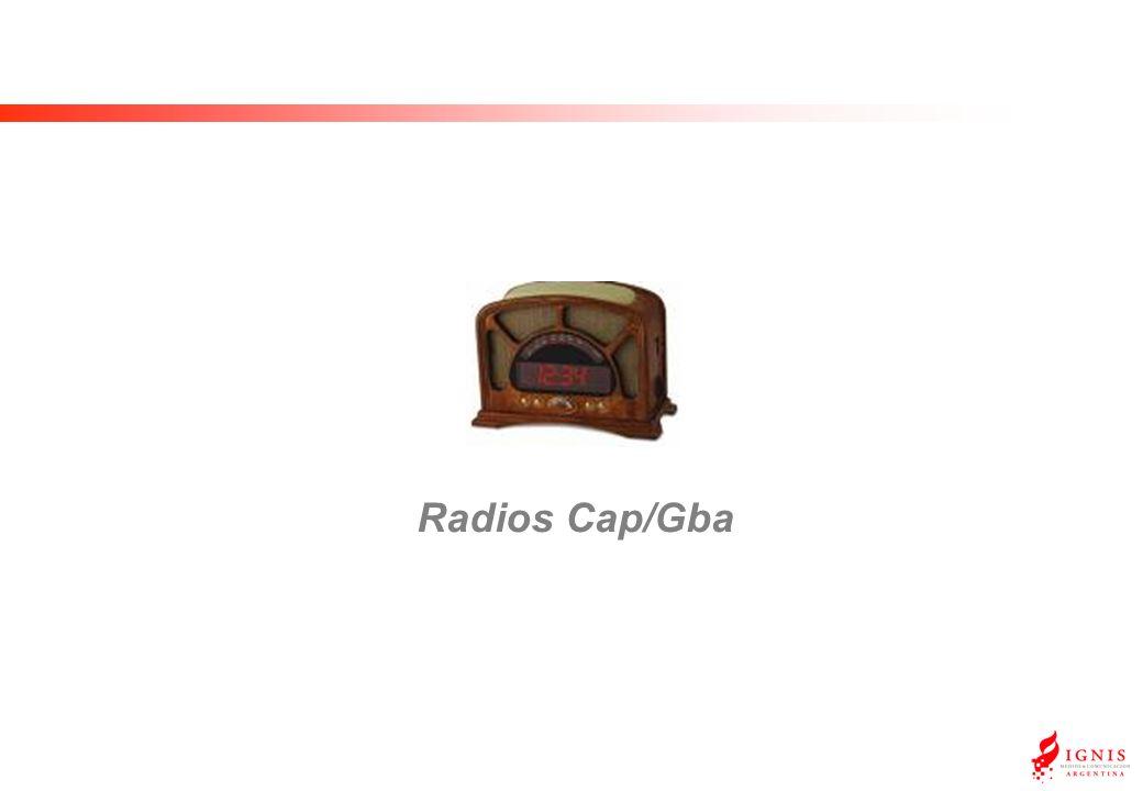 Radios Cap/Gba