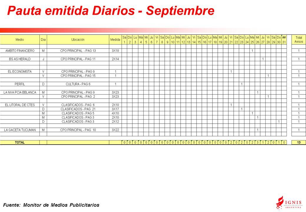 Pauta emitida Diarios - Septiembre Fuente: Monitor de Medios Publicitarios