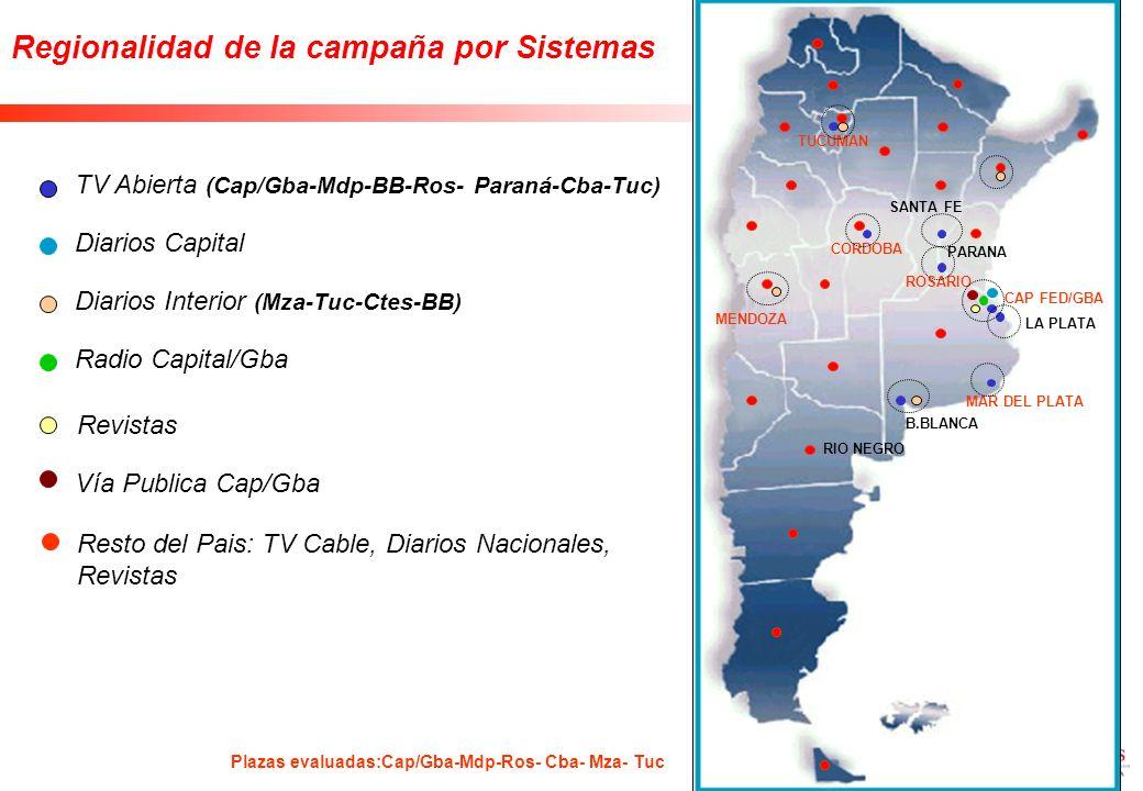 MAR DEL PLATA TV Abierta (Cap/Gba-Mdp-BB-Ros- Paraná-Cba-Tuc) Regionalidad de la campaña por Sistemas Diarios Capital Diarios Interior (Mza-Tuc-Ctes-BB) Radio Capital/Gba Revistas CAP FED/GBA LA PLATA B.BLANCA SANTA FE ROSARIO CORDOBA TUCUMAN MENDOZA PARANA RIO NEGRO Resto del Pais: TV Cable, Diarios Nacionales, Revistas Plazas evaluadas:Cap/Gba-Mdp-Ros- Cba- Mza- Tuc Vía Publica Cap/Gba