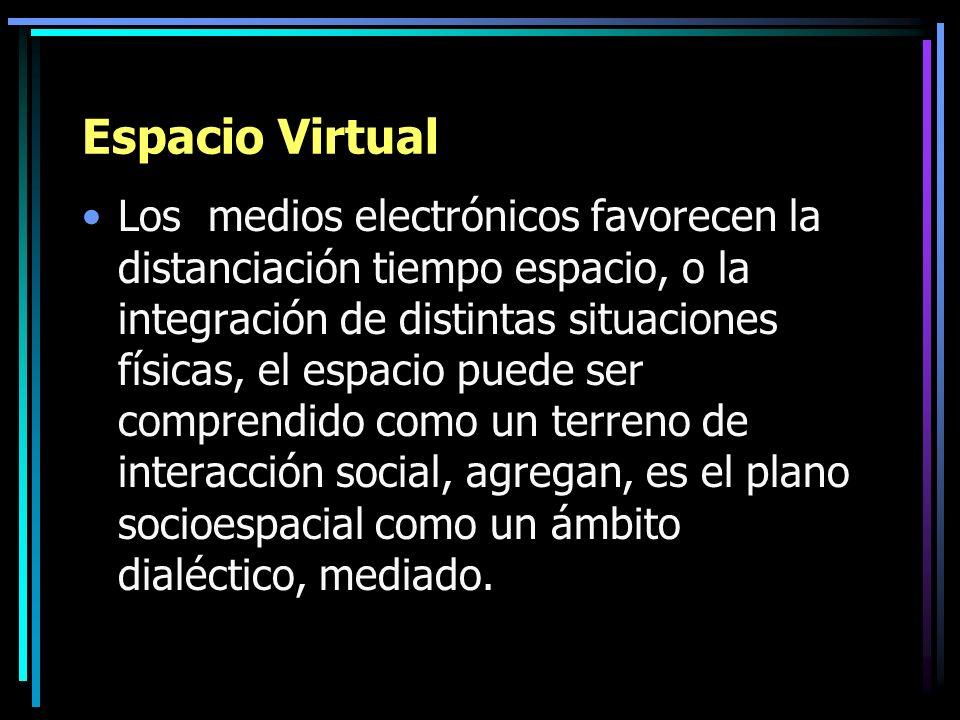 Espacio Virtual Los medios electrónicos favorecen la distanciación tiempo espacio, o la integración de distintas situaciones físicas, el espacio puede
