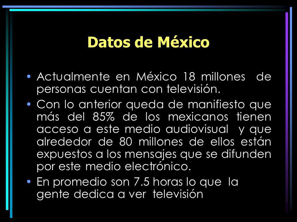Datos de México Actualmente en México 18 millones de personas cuentan con televisión. Con lo anterior queda de manifiesto que más del 85% de los mexic