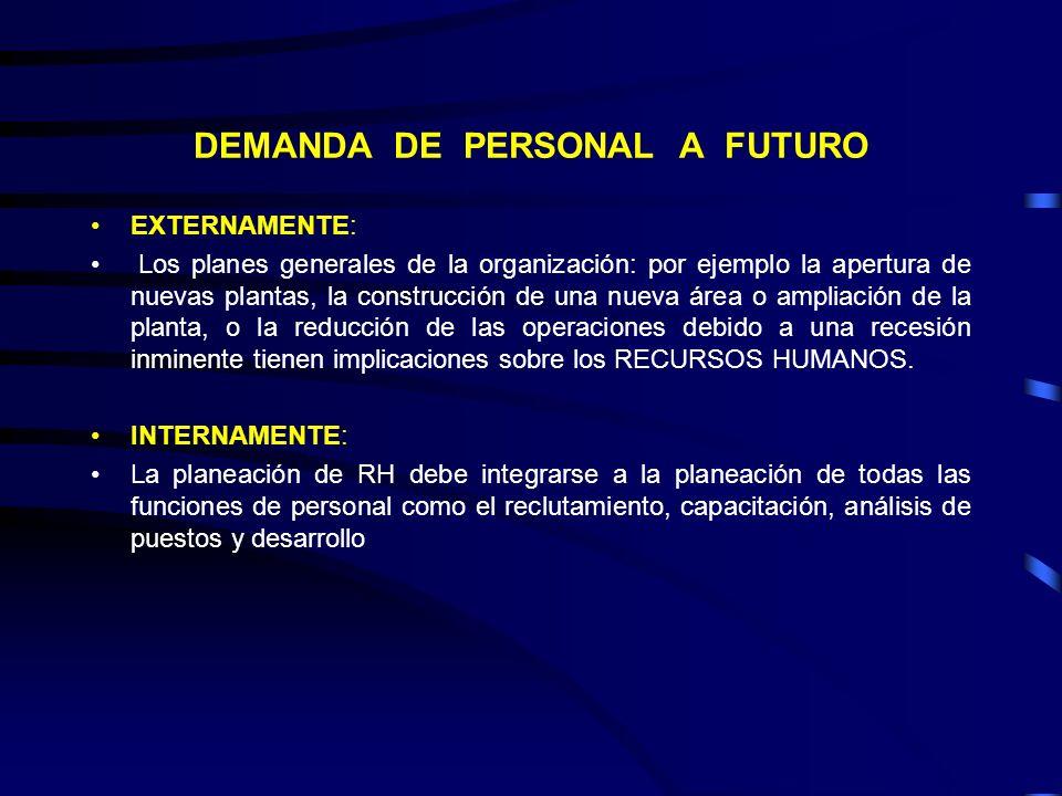 CAUSAS EXTERNAS E INTERNAS QUE PROVOCAN DEMANDA DE PERSONAL A FUTURO EXTERNAMENTE: Los planes generales de la organización: por ejemplo la apertura de