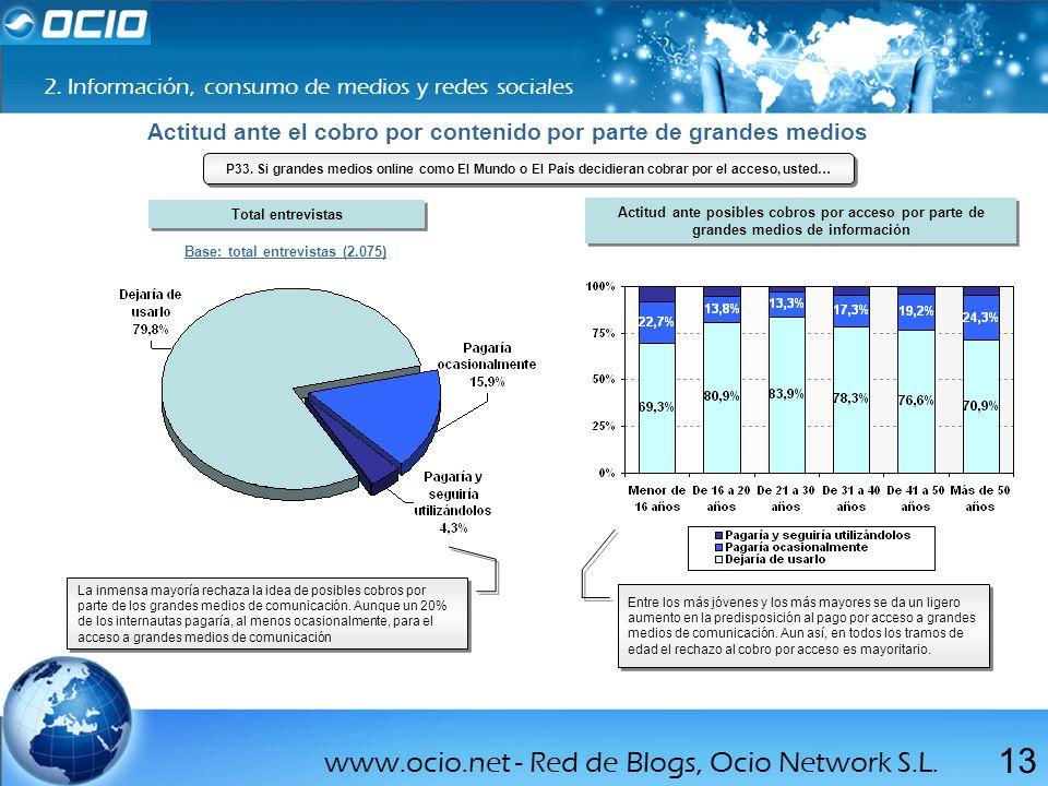 www.ocio.net - Red de Blogs, Ocio Network S.L. 13 2. Información, consumo de medios y redes sociales Actitud ante el cobro por contenido por parte de