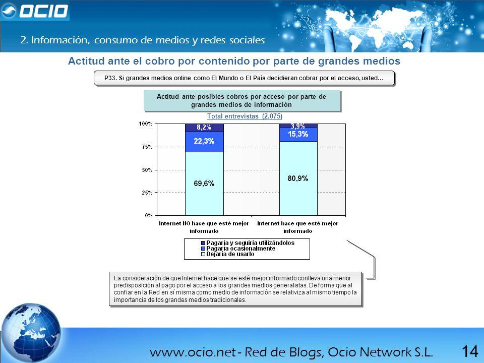 www.ocio.net - Red de Blogs, Ocio Network S.L. 14 2. Información, consumo de medios y redes sociales Total entrevistas (2.075) La consideración de que