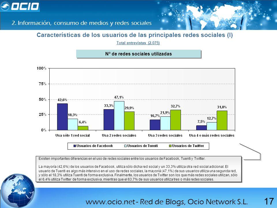 www.ocio.net - Red de Blogs, Ocio Network S.L. 17 2. Información, consumo de medios y redes sociales Características de los usuarios de las principale