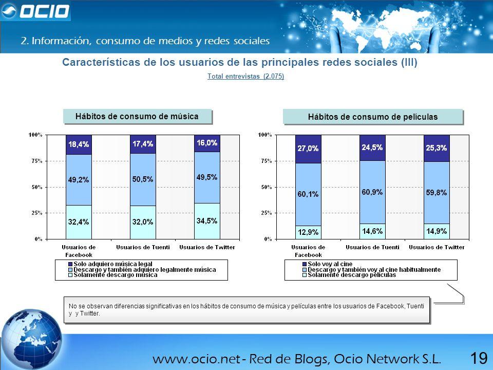 www.ocio.net - Red de Blogs, Ocio Network S.L. 19 2. Información, consumo de medios y redes sociales Características de los usuarios de las principale