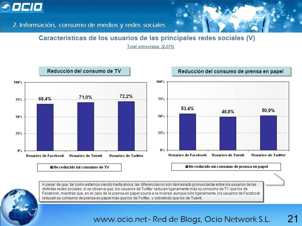 www.ocio.net - Red de Blogs, Ocio Network S.L. 21 2. Información, consumo de medios y redes sociales Características de los usuarios de las principale