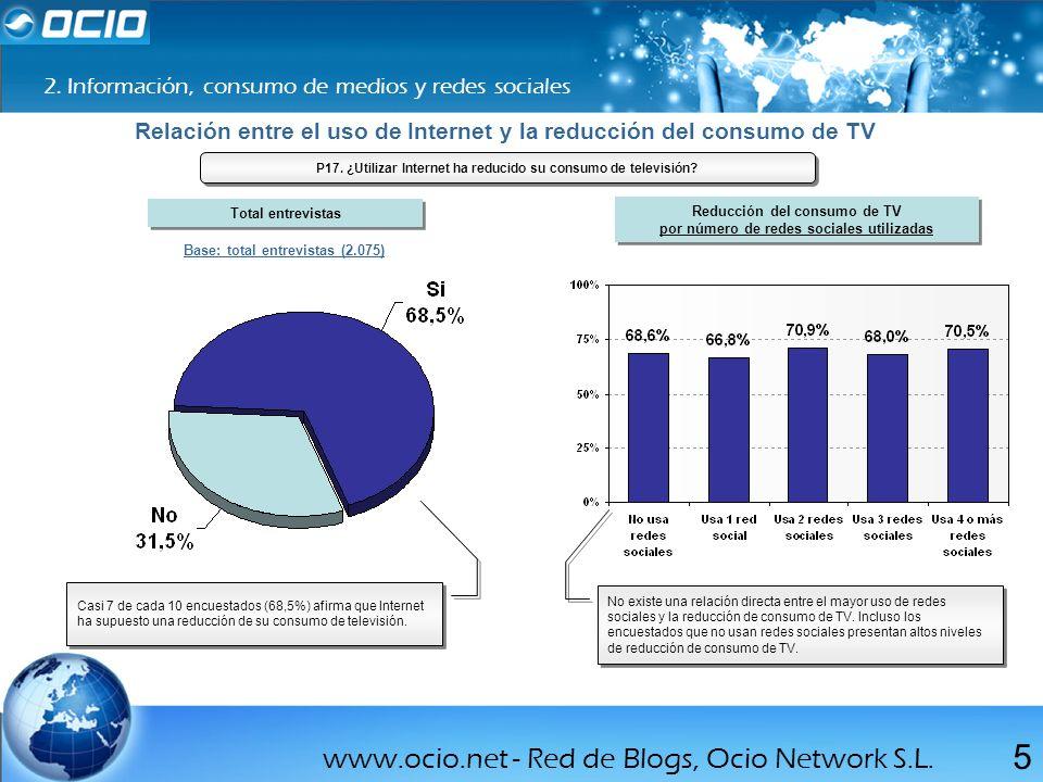 www.ocio.net - Red de Blogs, Ocio Network S.L. 5 2. Información, consumo de medios y redes sociales Relación entre el uso de Internet y la reducción d