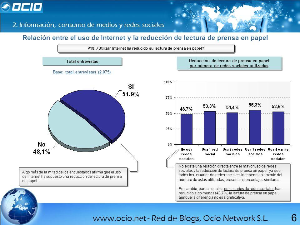 www.ocio.net - Red de Blogs, Ocio Network S.L. 6 2. Información, consumo de medios y redes sociales Relación entre el uso de Internet y la reducción d