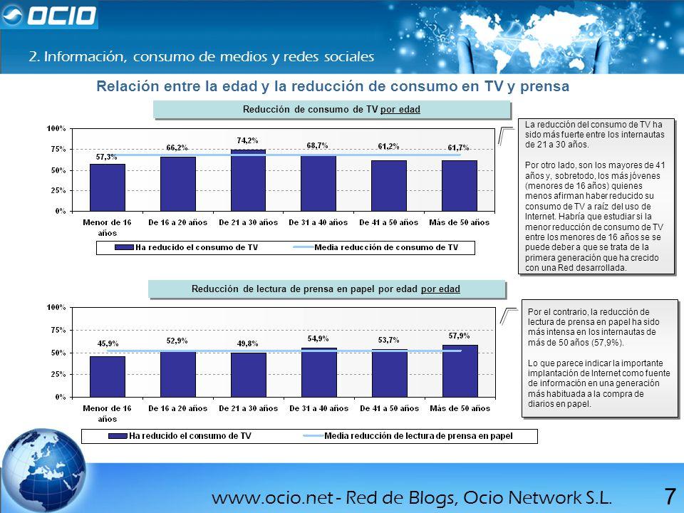 www.ocio.net - Red de Blogs, Ocio Network S.L. 7 2. Información, consumo de medios y redes sociales Relación entre la edad y la reducción de consumo e