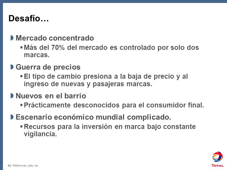 16 - Références, date, lieu Desafío… Mercado concentrado Más del 70% del mercado es controlado por solo dos marcas.