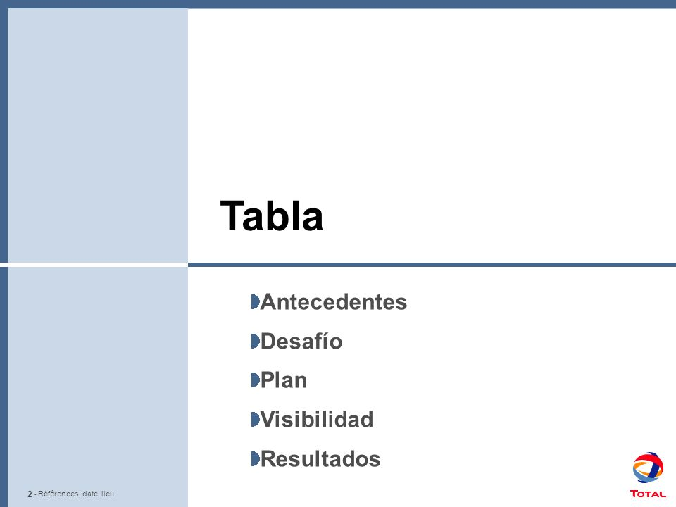 2 - Références, date, lieu 2 Tabla Antecedentes Desafío Plan Visibilidad Resultados