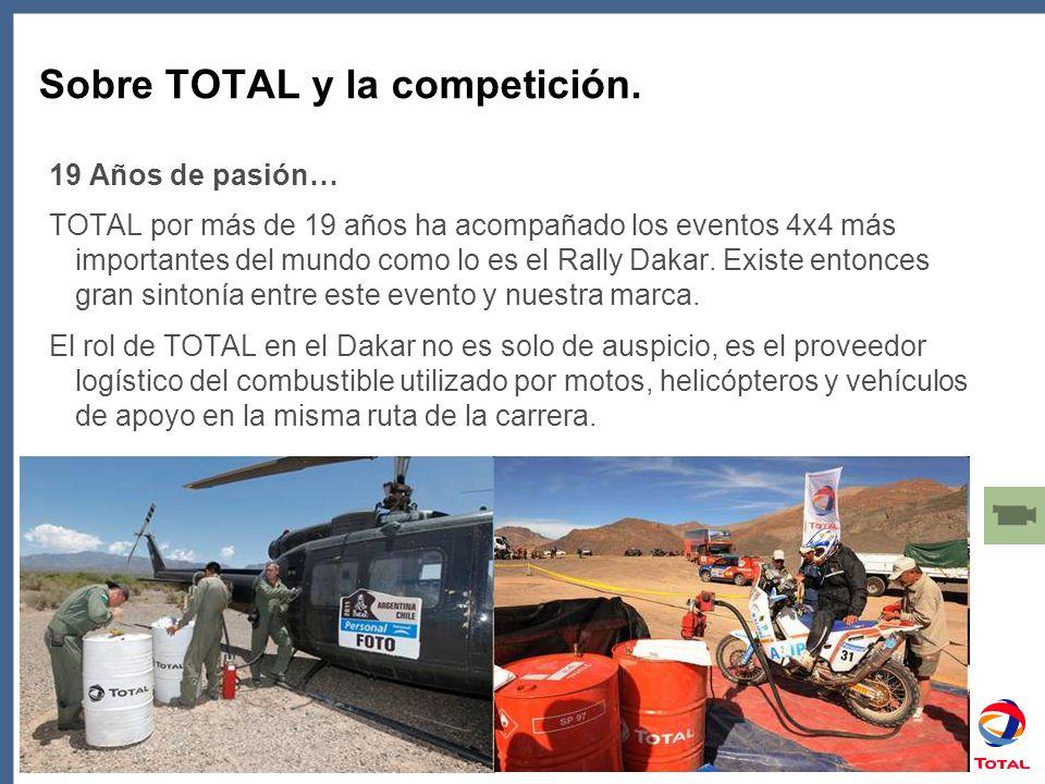 23 - Références, date, lieu Sobre TOTAL y la competición.