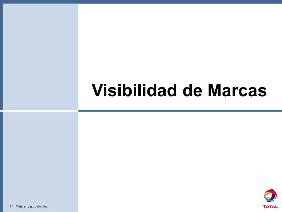 25 - Références, date, lieu 25 - Références, date, lieu Visibilidad de Marcas