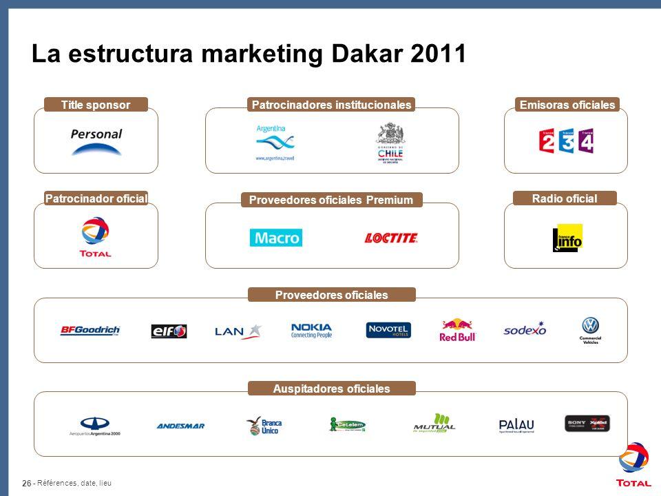 26 - Références, date, lieu La estructura marketing Dakar 2011 Patrocinadores institucionalesTitle sponsor Proveedores oficiales Auspitadores oficiale
