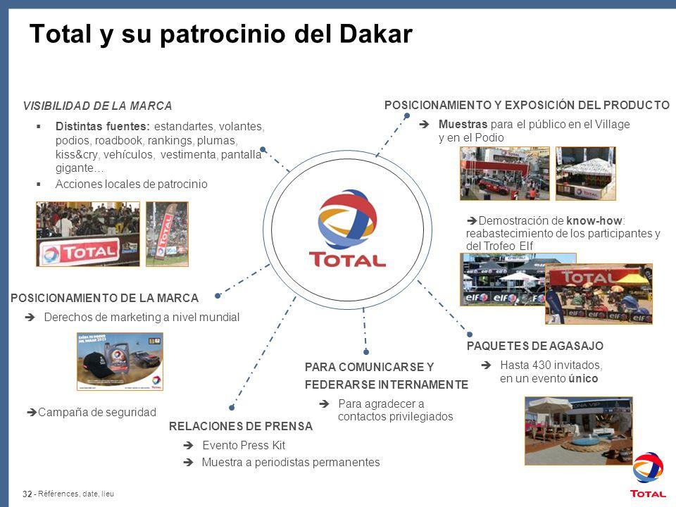 32 - Références, date, lieu Total y su patrocinio del Dakar VISIBILIDAD DE LA MARCA Distintas fuentes: estandartes, volantes, podios, roadbook, rankin