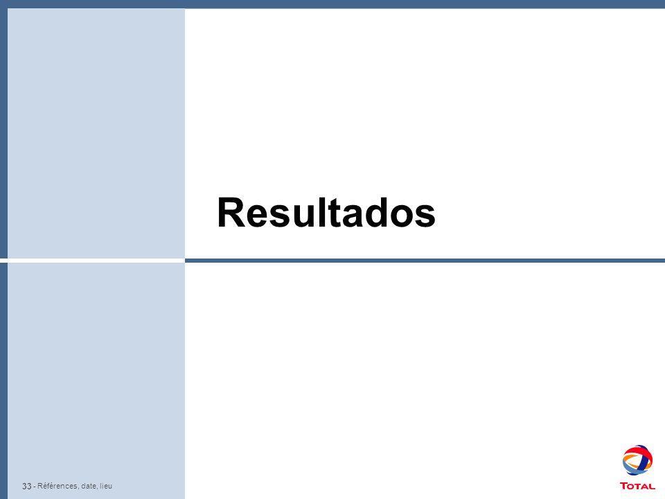 33 - Références, date, lieu 33 - Références, date, lieu Resultados