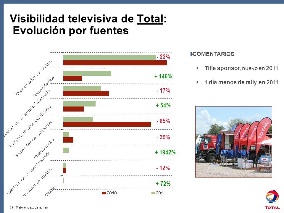 38 - Références, date, lieu Visibilidad televisiva de Total: Evolución por fuentes - 22% - 65% - 17% + 146% + 1942% + 72% COMENTARIOS Title sponsor, n