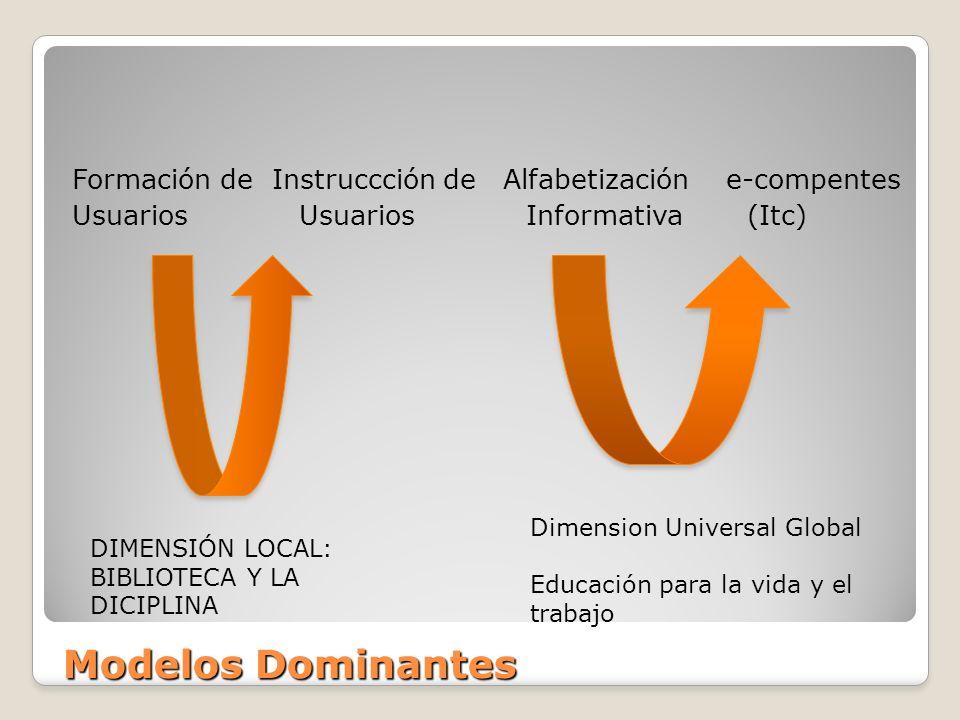 Modelos Dominantes Formación de Instruccción de Alfabetización e-compentes Usuarios Usuarios Informativa (Itc) DIMENSIÓN LOCAL: BIBLIOTECA Y LA DICIPL