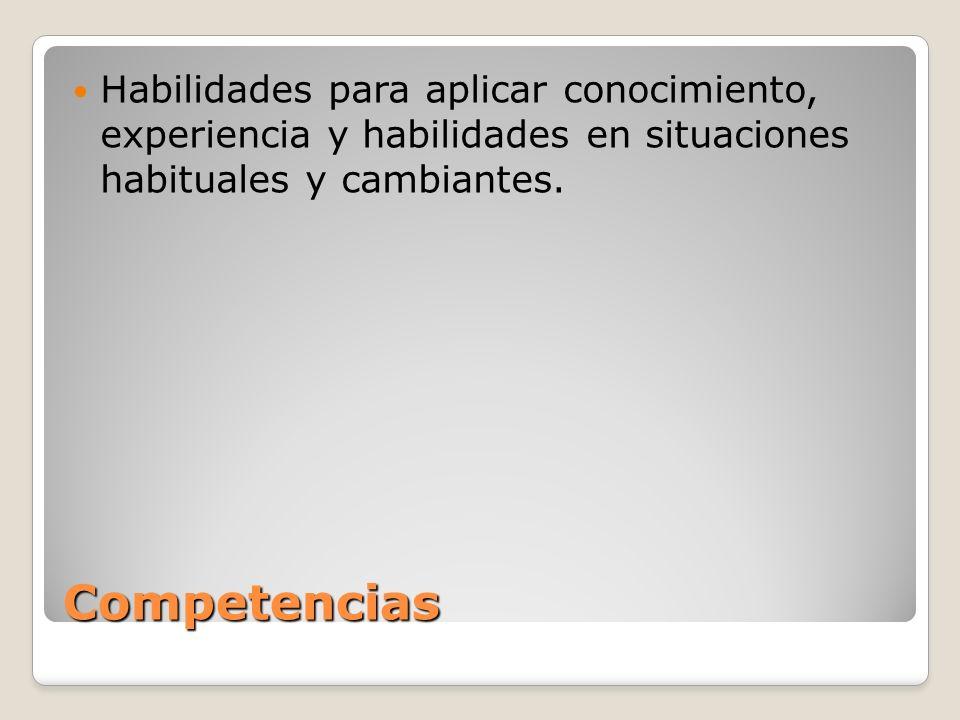 Competencias Habilidades para aplicar conocimiento, experiencia y habilidades en situaciones habituales y cambiantes.